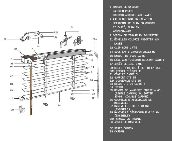 Fonctionnement Du Store Vnitien  Guide Complet  TopdecoPro